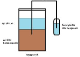 cara-membuat-pupuk-organik-cair-POC